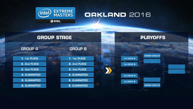 (Foto: Intel Extreme Masters Oakland)